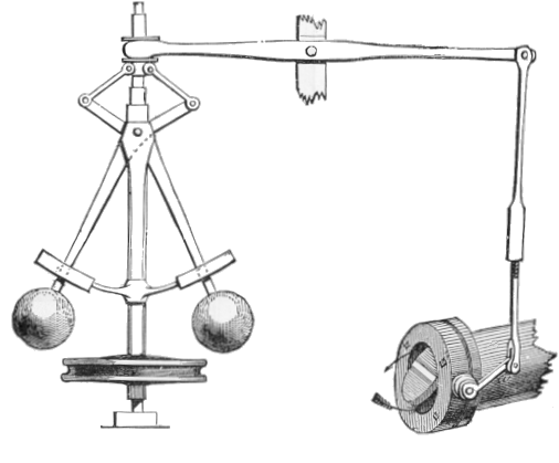 flyball governor, also known as a centrifugal governor